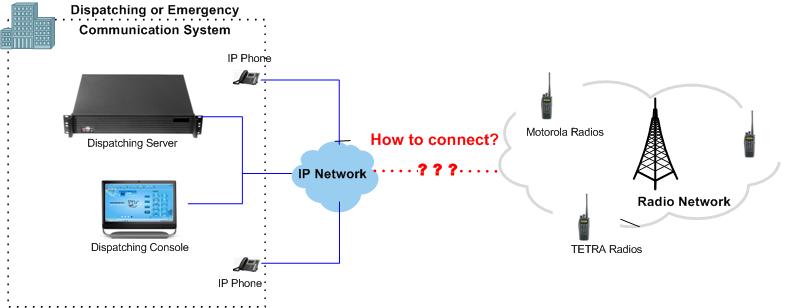 RoIP (Radio to IP) - Solutions - Niceuc - Unified